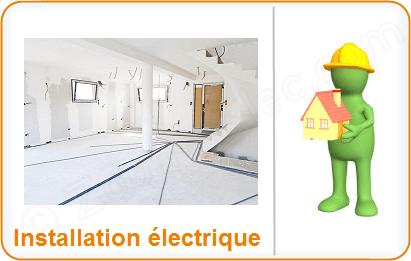 Comment changer de fournisseur d' électricité